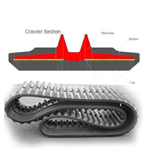 track shoe cross section